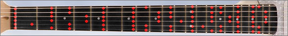 FretLight Guitar Showing A-Dorian Scale
