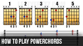 left-handed-powerchord-diagram-chart