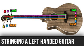 How To Correctly String a Lefty Guitar