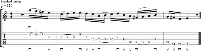 Lick of the Week - Lesson 1 Tab