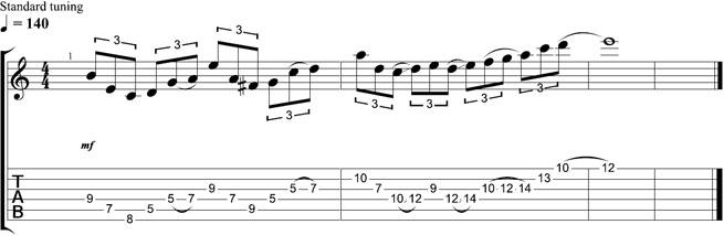 Tom's Lick of the Week Lesson 3 Tab