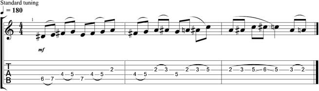 Tom's Free Guitar Lick Lesson of the Week Lesson 4 Tab