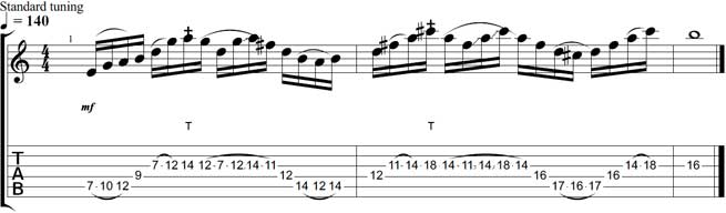 Tom's Lick of the Week Lesson 5 Tab