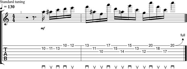 Tom Richardson - Lick of the Week 7 - Tab