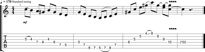 Lick of the week guitar lesson left handed lefty tom richardson