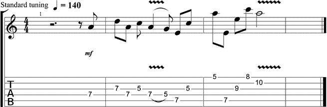 Lick of the Week 26 Guitar Tab Tom Richardson