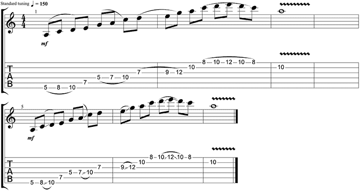 Tom Richardson Guitar Lick of the Week 30 Tab