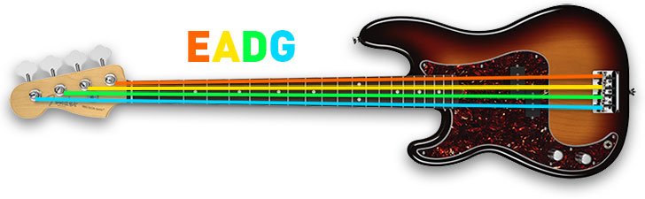 bass guitar string diagram how to string and tune a left handed guitar easily  string and tune a left handed guitar
