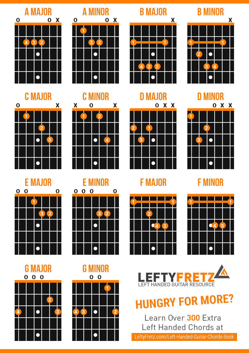 Interactive left handed guitar chords diagram left handed chords download hexwebz Choice Image