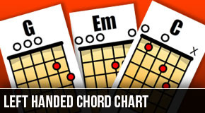 FREE Interactive Left Handed Guitar Chord Diagrams
