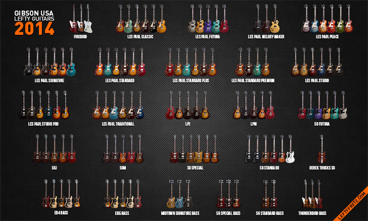 That's A LOT of new guitars!