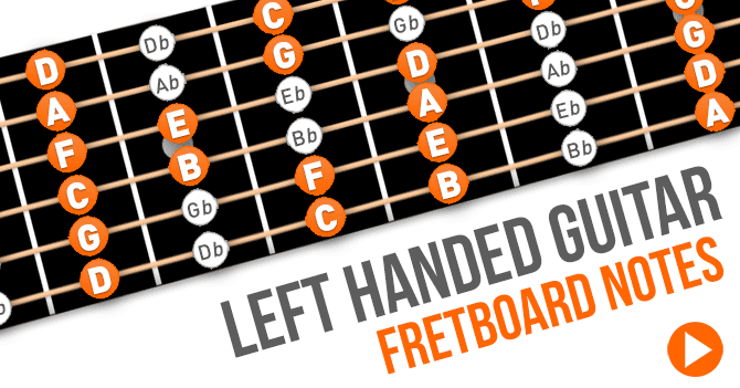 Left Handed Guitar Fretboard Diagram