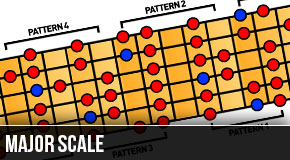 Left Handed Guitar Major Scale