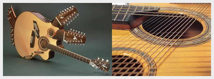 Pikassi Guitar