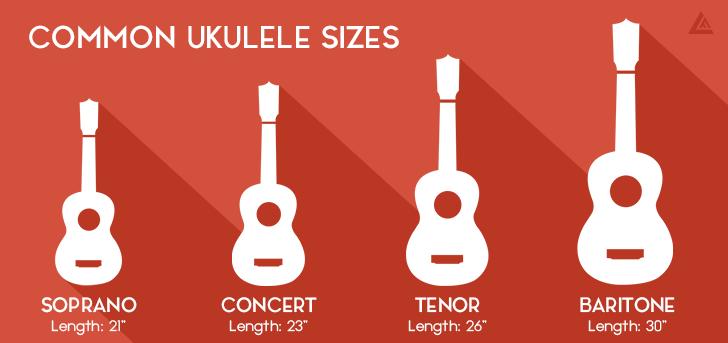 Beginner Left Handed Ukulele Guide