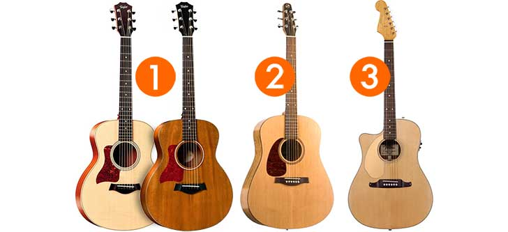 Top 5 Left Handed Acoustic Guitars Under $500