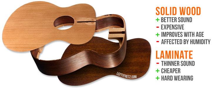 ผลการค้นหารูปภาพสำหรับ solid vs laminate guitar
