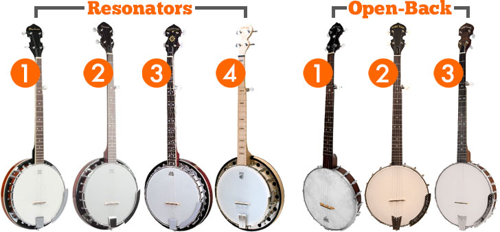 The Best Beginner Left Handed Banjos