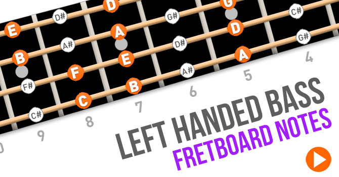 Left Handed Bass Guitar Notes