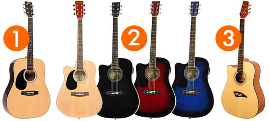 Best Cheap Left Handed Acoustic Guitar