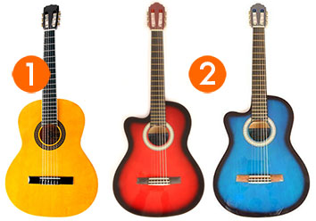 Best Cheap Left Handed Classical Guitars