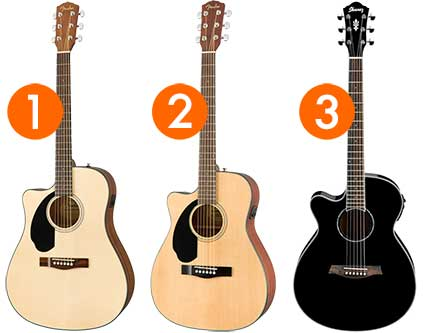 Best Left Handed Acoustic Guitars for Beginners
