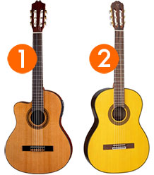 Left Handed Classical Guitars Under $400