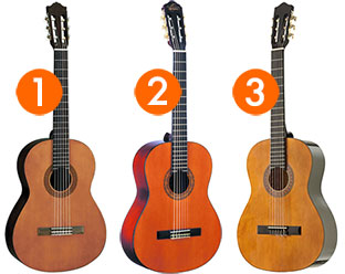 Lefty Classical Guitars Under $200