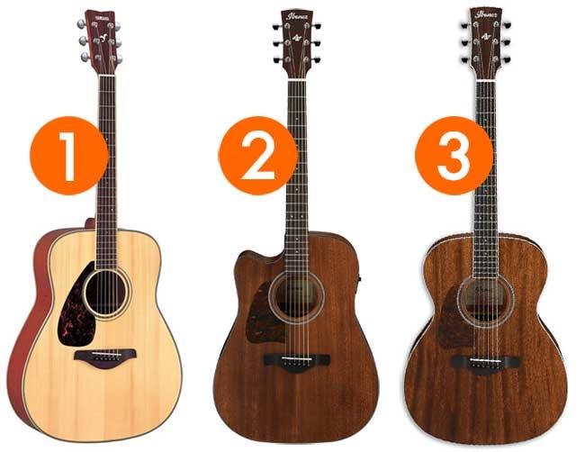 Best Left Handed Acoustic Guitars for Beginners