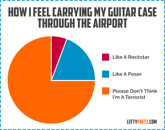 Funny Guitar Meme
