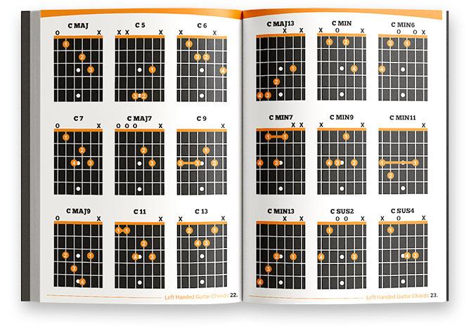 Left Handed Chord Book PDF
