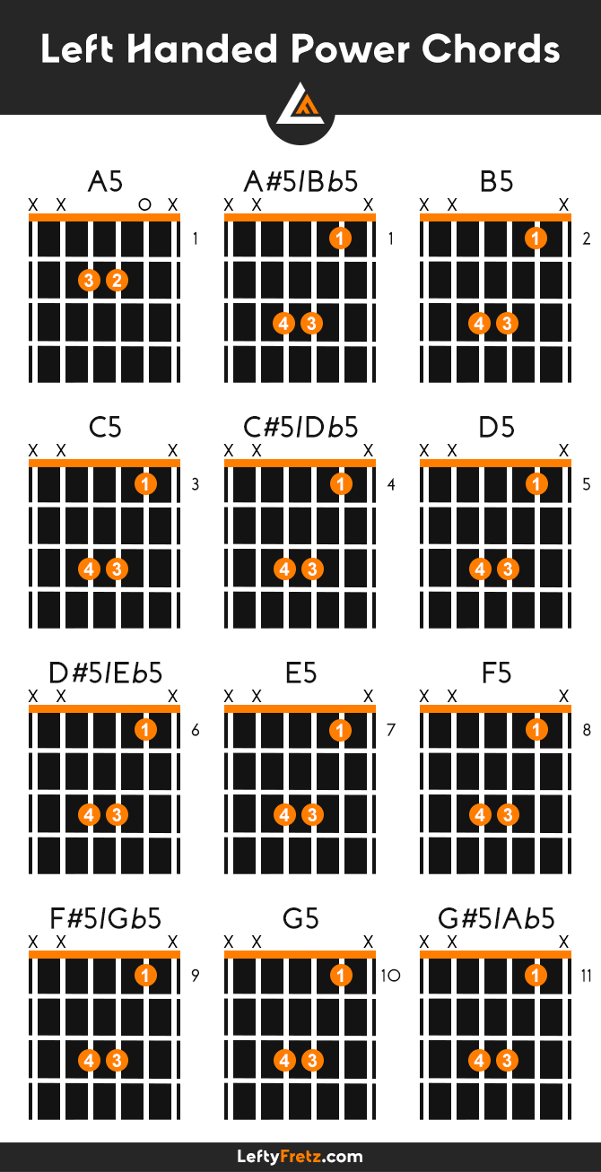 Left Handed Fifth Chords