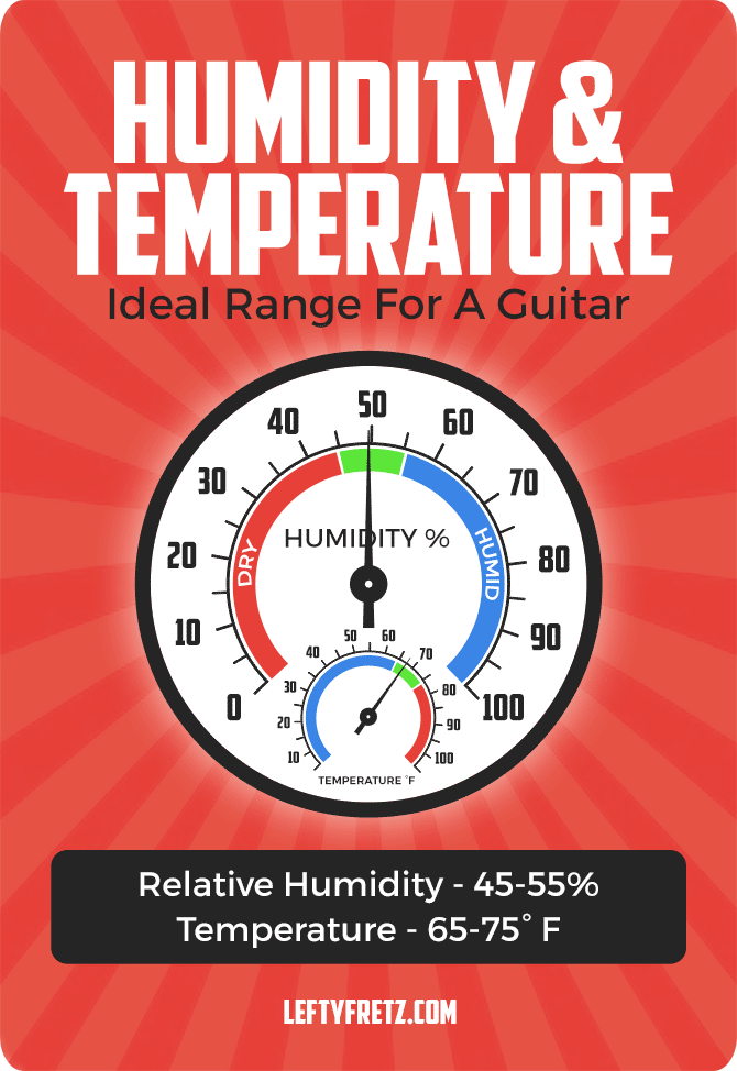 Best Humidity For Acoustic Guitar