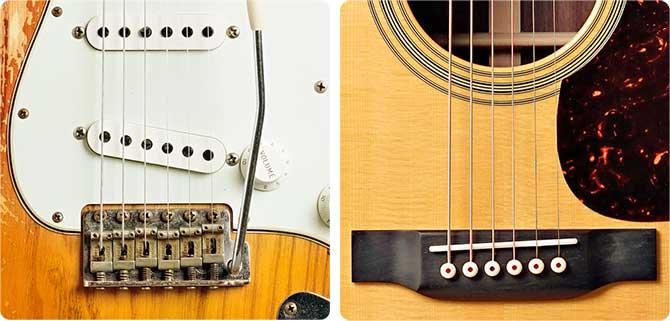 Guitar Bridge Saddle Intonation Compensation