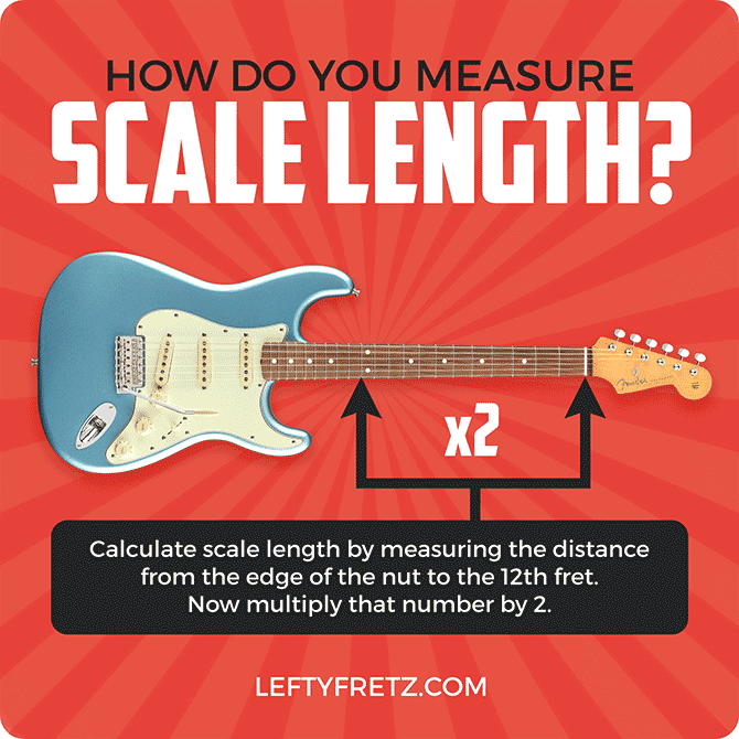 How to measure guitar scale length