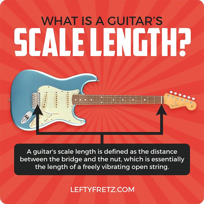 What is guitar scale length?